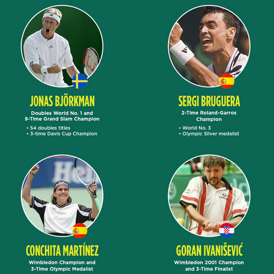 2020年のテニス殿堂入り候補が発表されました【NOBU TENNIS BLOG】